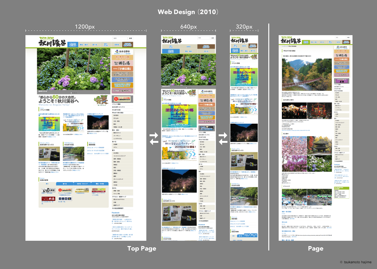 Web-tourism-2014